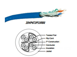 Actassi F2 Category 6 UTP Cables